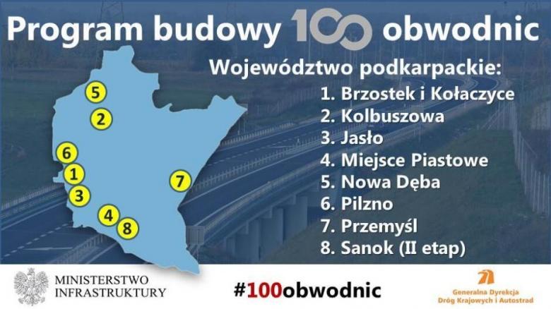 100obwod-780x438